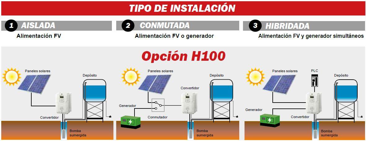 H100_solar