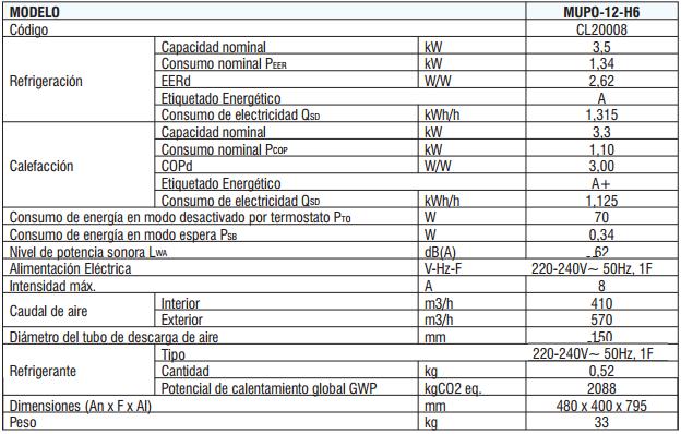 aire acondicionado portatil mupo-12-h6
