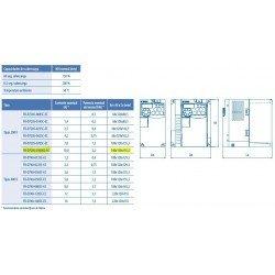 Variador de frecuencia mitsubishi D720-100SC
