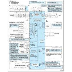 Variador de frecuencia trifásico Mitsubishi D740-012SC