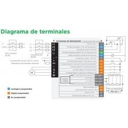 C200-012-00042A | Variador de frecuencia monofásico Commander 0,75kW