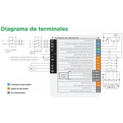 C200-024-00013A | Variador de frecuencia trifásico Commander 0,37kW