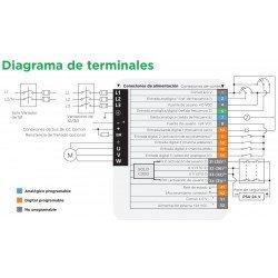 C200-054-00270A | Variador de frecuencia trifásico Commander 11/15kW