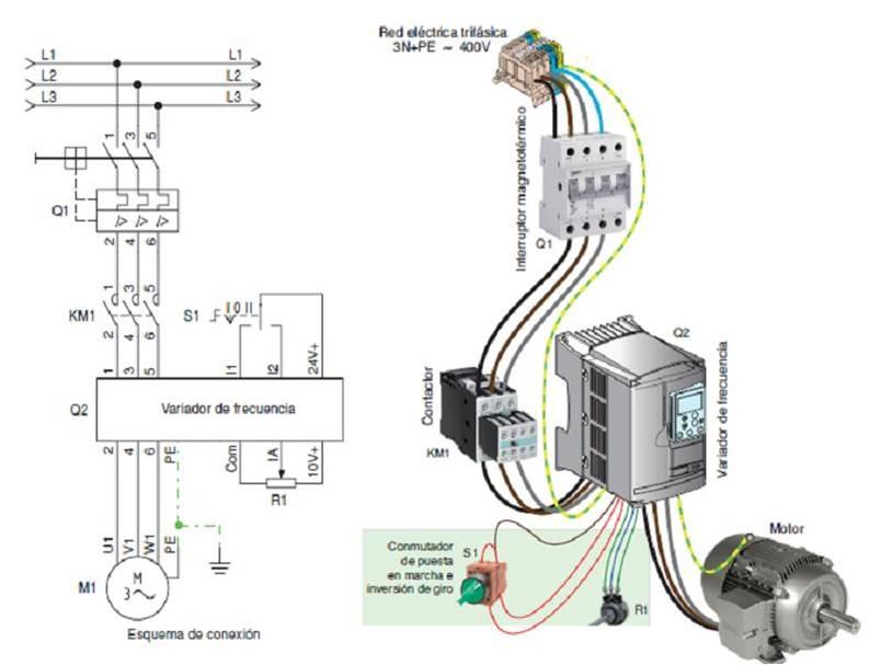 Circuito Variador De Frecuencia : Variador de frecuencia iguren