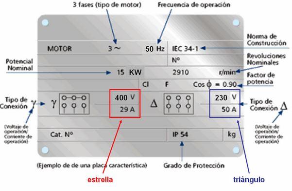 Conectar un motor trifásico a una red doméstica