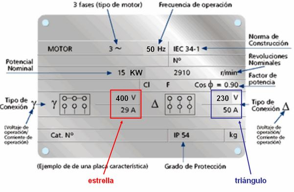 Placa características Motor trifásico