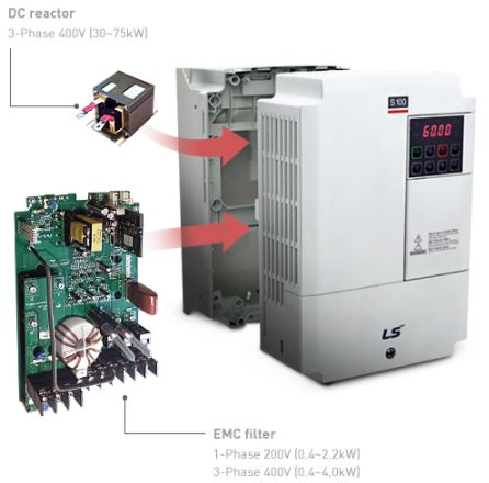 Variadores de frecuencia para instalaciones de bombeo solar S100 LS Electric