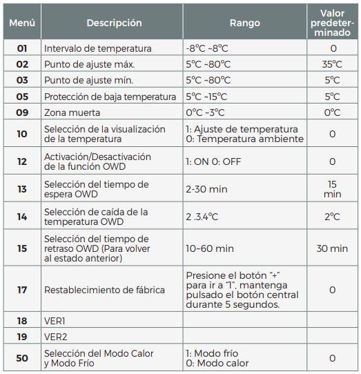 Parámetros configurables termostato solver s2