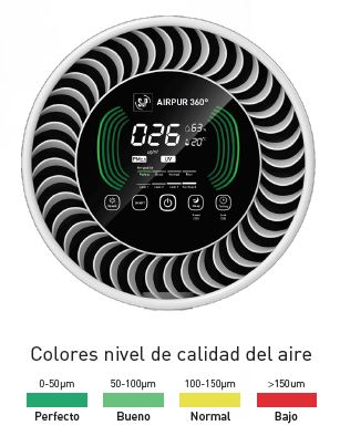 Purificador de aire para hogares y oficinas Airpur 360º Soler y Palau