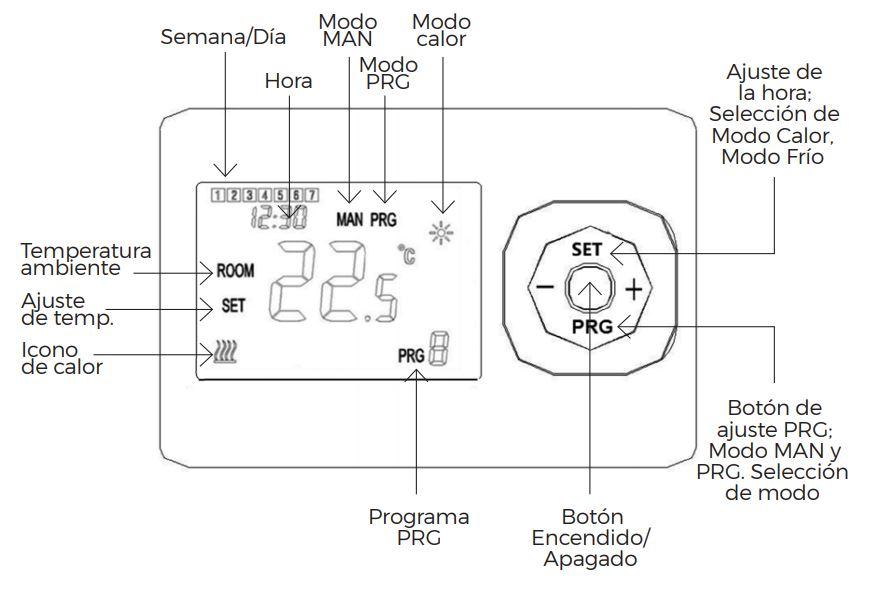 Cronotermostato digital sencillo frío/calor Solver S2