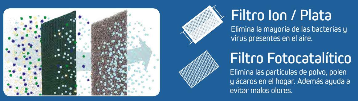 Filtros purificadores de aire equipos aire acondicionado kosner