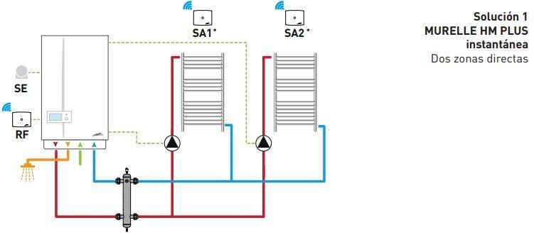 Ejemplo instalación caldera de gas con radiadores - 2 zonas independientes