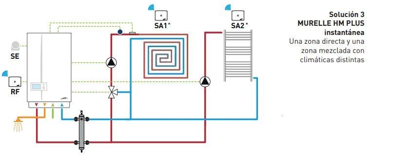 Ejemplo instalación caldera de gas con radiadores y suelo radiante - 2 zonas independientes