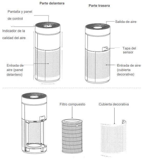 Componentes purificador de aire kpf-2 plus kosner