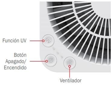 purificador de aire con ultravioleta cube htw