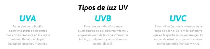 tipos de luz ultravioleta purificadores de aire