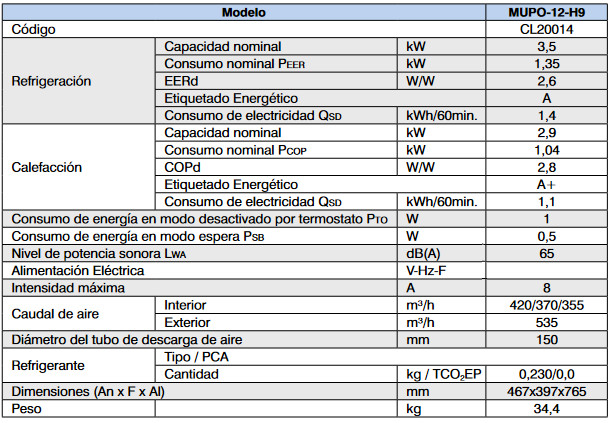 aire acondicionado portatil mupo-12-h9